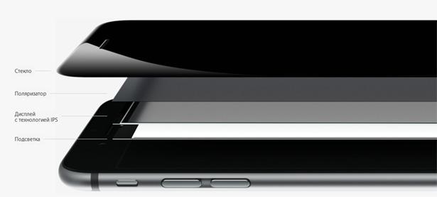 Экраны повышенного разрешения в смартфонах iPhone 6s и 6s Plus