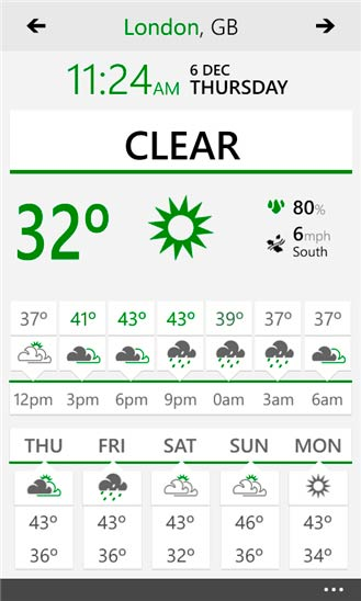 Гисметео маркс погода на неделю